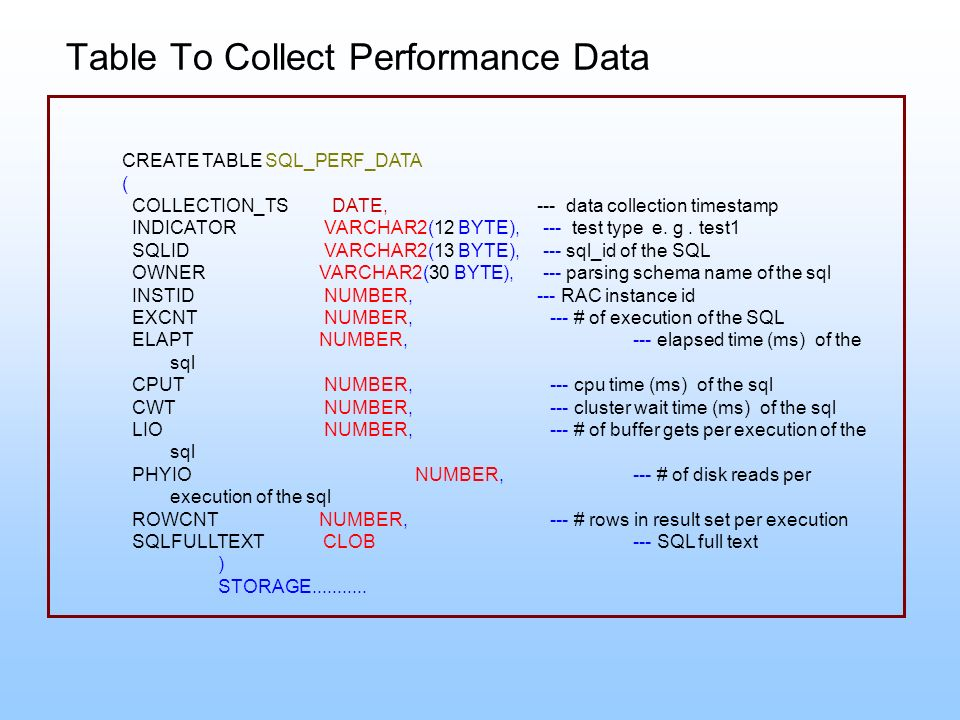 Table To Collect Performance Data CREATE TABLE SQL_PERF_DATA ( COLLECTION_TS DATE, --- data collection timestamp INDICATOR VARCHAR2(12 BYTE), --- test