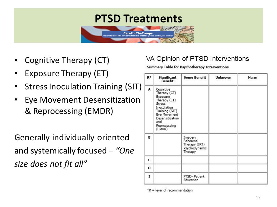 PTSD Treatments Cognitive Therapy (CT) Exposure Therapy (ET) Stress Inoculation Training (SIT) Eye Movement Desensitization & Reprocessing (EMDR) Generally individually oriented and systemically focused – One size does not fit all 17 VA Opinion of PTSD Interventions