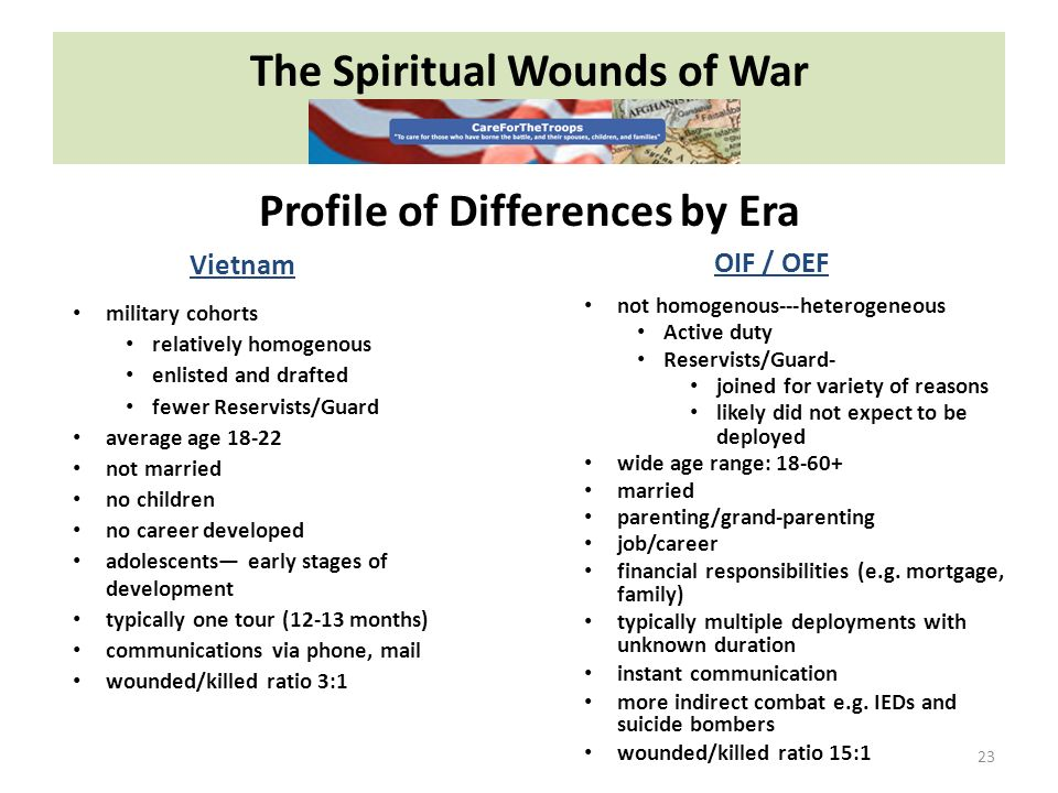 The Spiritual Wounds of War 23 Vietnam military cohorts relatively homogenous enlisted and drafted fewer Reservists/Guard average age 18-22 not married no children no career developed adolescents early stages of development typically one tour (12-13 months) communications via phone, mail wounded/killed ratio 3:1 OIF / OEF not homogenous---heterogeneous Active duty Reservists/Guard- joined for variety of reasons likely did not expect to be deployed wide age range: 18-60+ married parenting/grand-parenting job/career financial responsibilities (e.g.