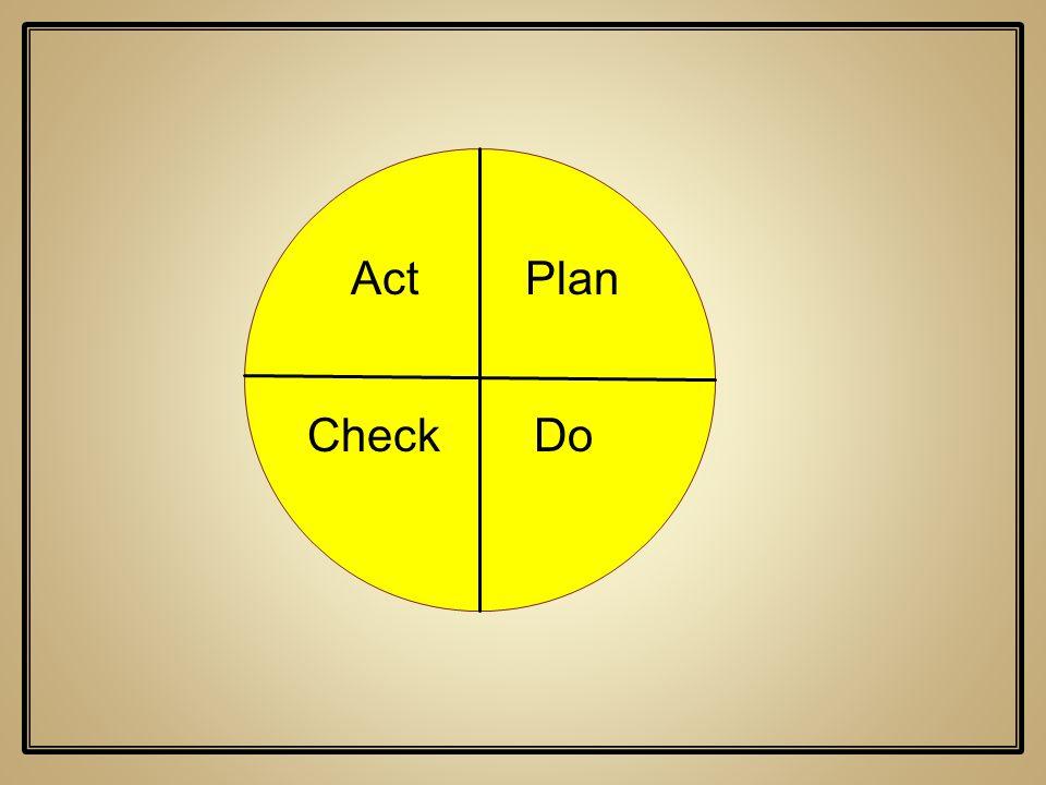 Plan DoCheck Act