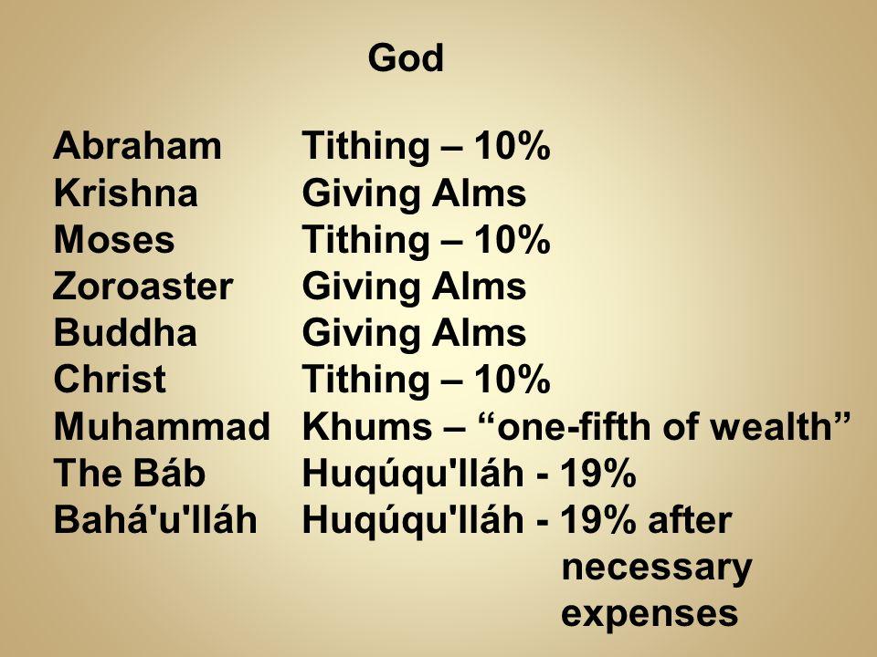 Abraham Krishna Moses Zoroaster Buddha Christ Muhammad The Báb Bahá'u'lláh Tithing – 10% Giving Alms Tithing – 10% Giving Alms Tithing – 10% Khums – o