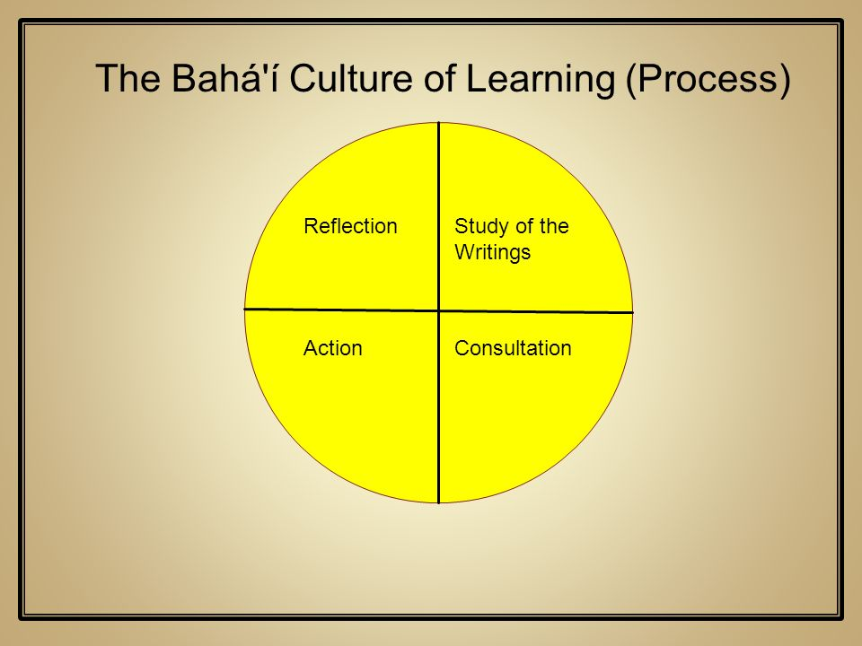 Study of the Writings The Bahá'í Culture of Learning (Process) ConsultationAction Reflection