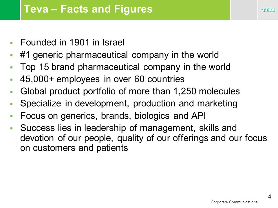 4 Corporate Communications Teva – Facts and Figures Founded in 1901 in Israel #1 generic pharmaceutical company in the world Top 15 brand pharmaceutic