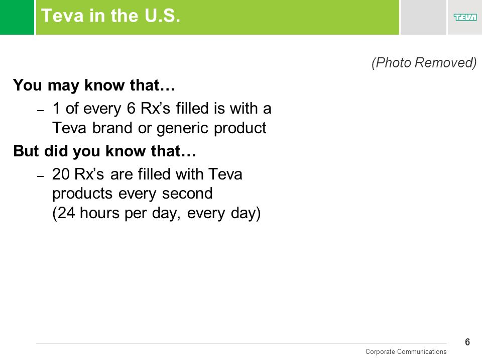 6 Corporate Communications Teva in the U.S. You may know that… – 1 of every 6 Rxs filled is with a Teva brand or generic product But did you know that