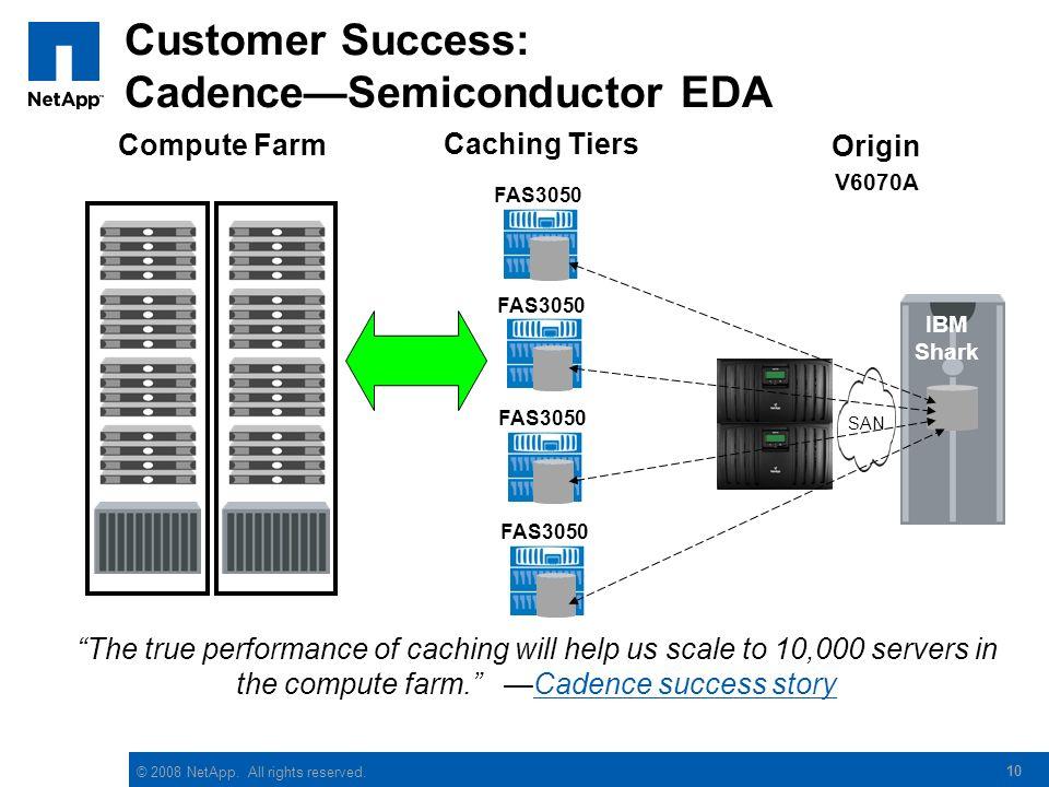 © 2008 NetApp. All rights reserved. 10 Customer Success: CadenceSemiconductor EDA Compute Farm V6070A IBM Shark Caching Tiers Origin FAS3050 The true