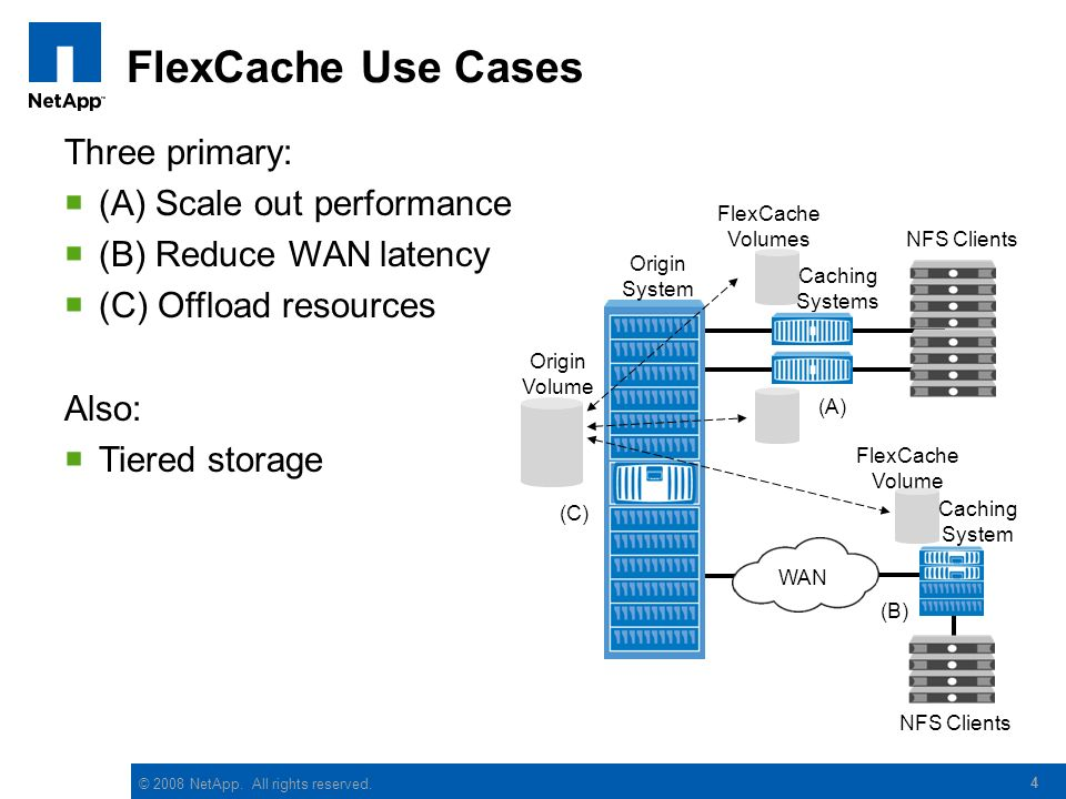 © 2008 NetApp. All rights reserved. 4 FlexCache Use Cases (B) (A) (C) NFS Clients Origin System FlexCache Volumes FlexCache Volume Origin Volume NFS C