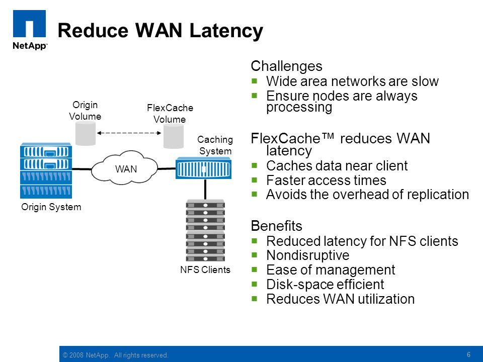 © 2008 NetApp. All rights reserved. 6 Reduce WAN Latency Challenges Wide area networks are slow Ensure nodes are always processing FlexCache reduces W
