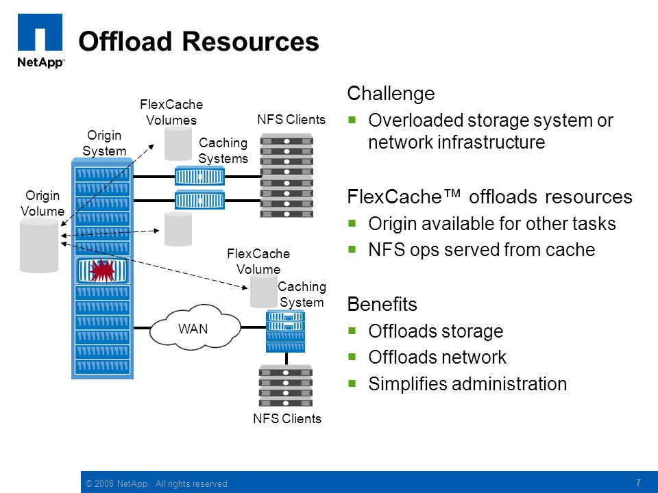 © 2008 NetApp. All rights reserved. 7 Offload Resources Challenge Overloaded storage system or network infrastructure FlexCache offloads resources Ori