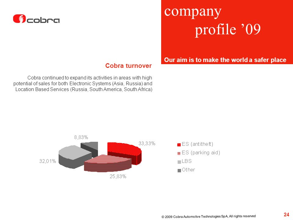 Cobra turnover 24 © 2009 Cobra Automotive Technologies SpA, All rights reserved company profile 09 Our aim is to make the world a safer place Cobra co