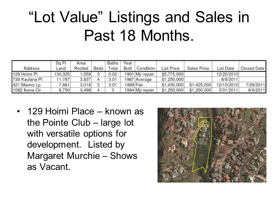 Lot Value Listings and Sales in Past 18 Months.