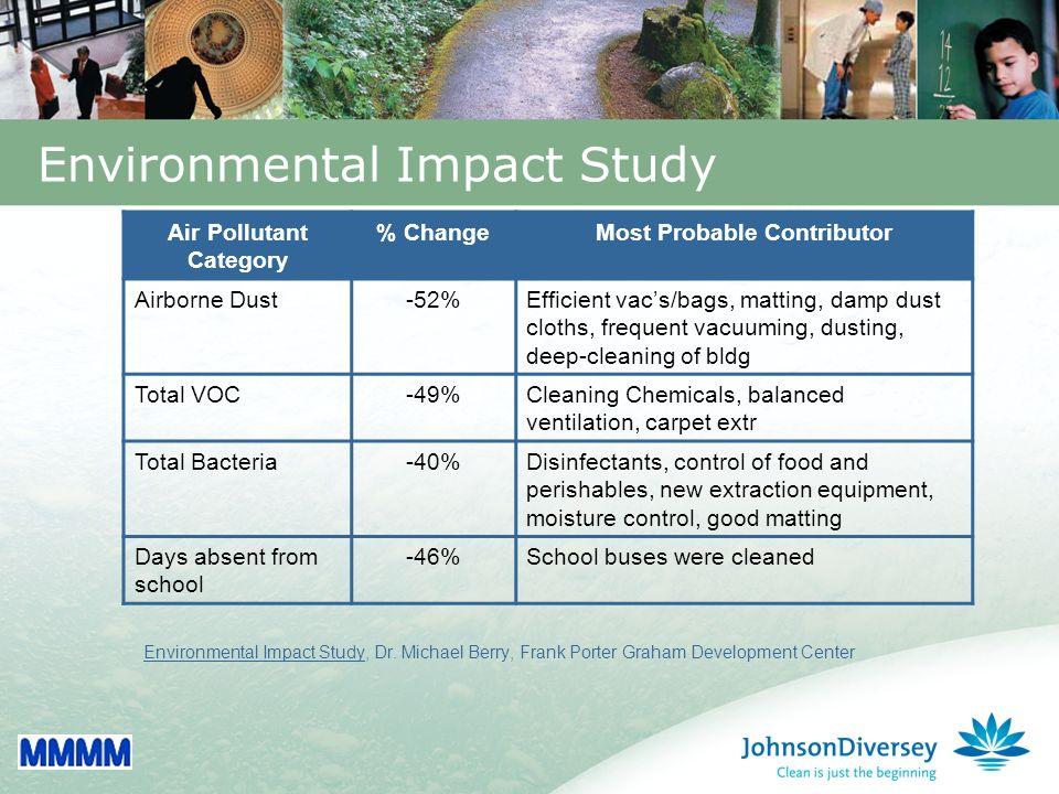 36 Environmental Impact Study, Dr.