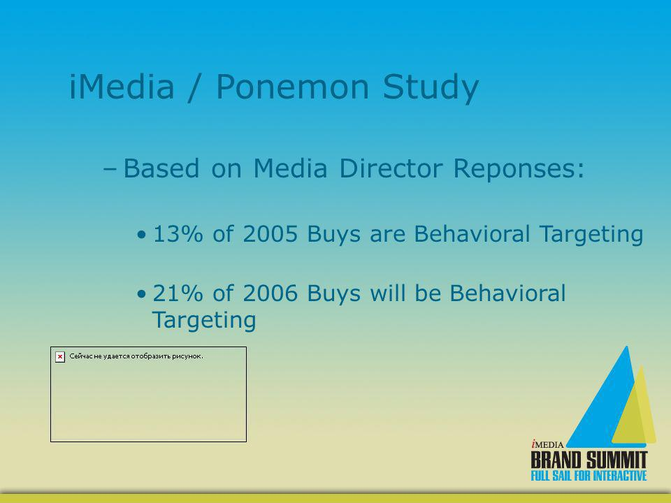 iMedia / Ponemon Study –Based on Media Director Reponses: 13% of 2005 Buys are Behavioral Targeting 21% of 2006 Buys will be Behavioral Targeting