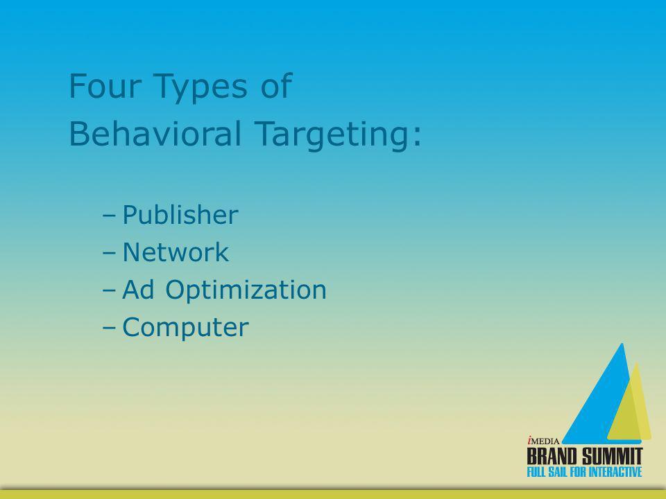 Publisher Side –Individual websites track behaviors, target consumers of like mind –Segment Audiences Auto, Pharma, Finance, etc.