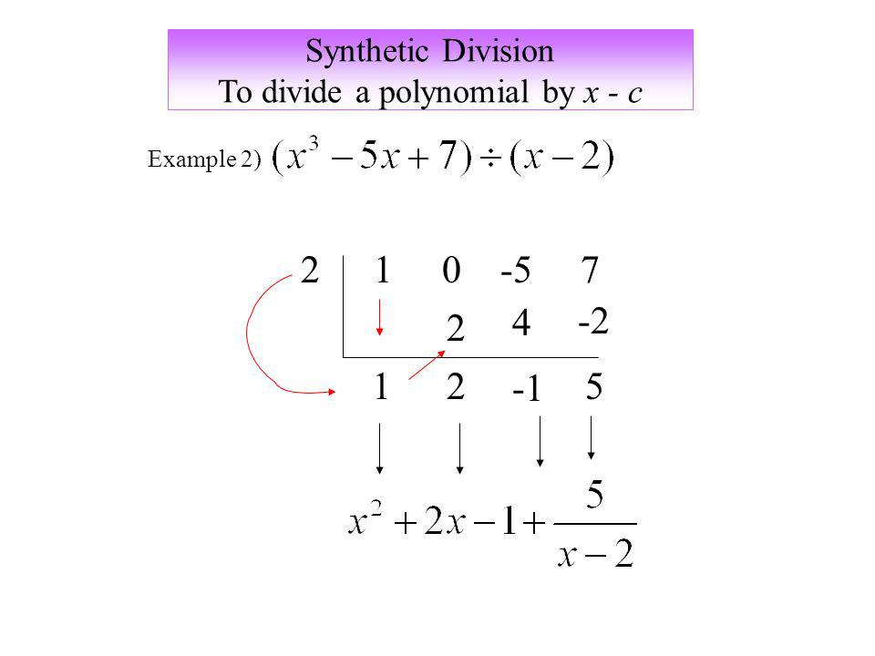 Synthetic Division To divide a polynomial by x - c 21 0 -5 7 Example 2) 1 2 2 4 -2 5