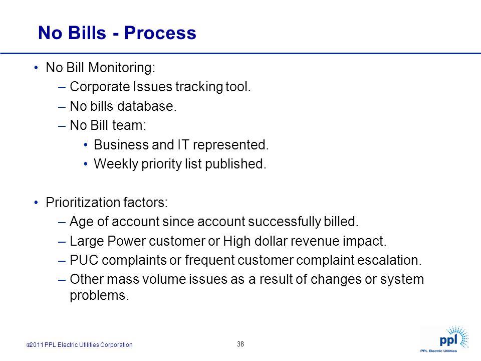 2011 PPL Electric Utilities Corporation 38 No Bills - Process No Bill Monitoring: –Corporate Issues tracking tool. –No bills database. –No Bill team: