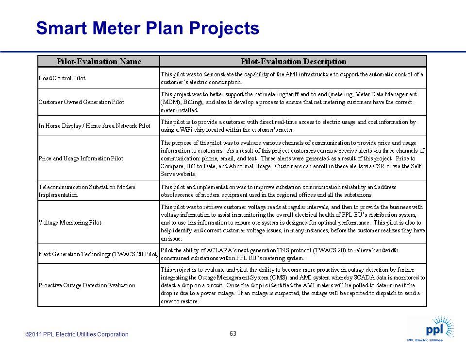 2011 PPL Electric Utilities Corporation 63 Smart Meter Plan Projects