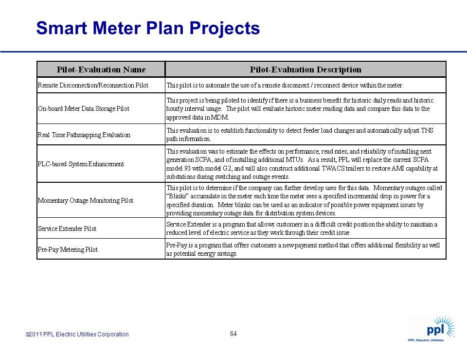 2011 PPL Electric Utilities Corporation 64 Smart Meter Plan Projects
