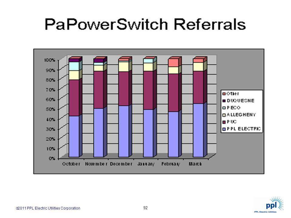 2011 PPL Electric Utilities Corporation 92