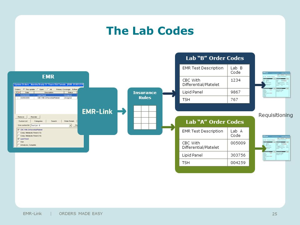 25 Insurance Rules The Lab Codes EMR-Link | ORDERS MADE EASY EMR Lab A Order Codes EMR Test DescriptionLab A Code CBC With Differential/Platelet 005009 Lipid Panel303756 TSH004259 Lab B Order Codes EMR Test DescriptionLab B Code CBC With Differential/Platelet 1234 Lipid Panel9867 TSH767 Requisitioning