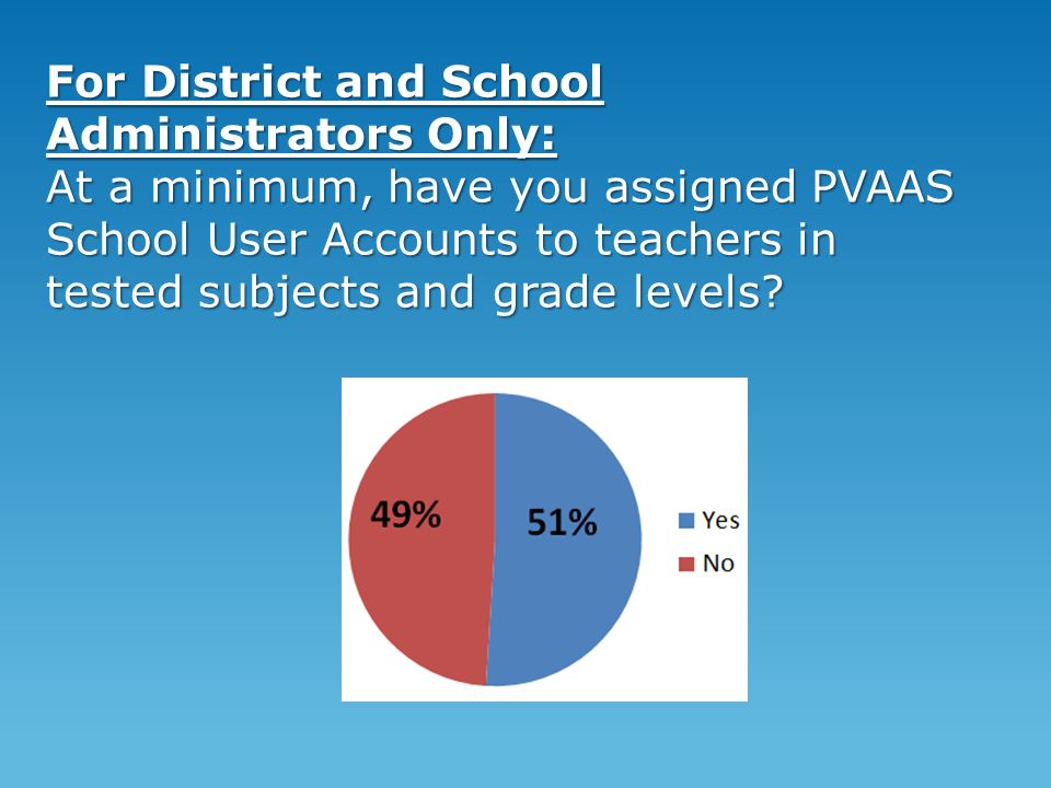 For District and School Administrators Only: At a minimum, have you assigned PVAAS School User Accounts to teachers in tested subjects and grade levels