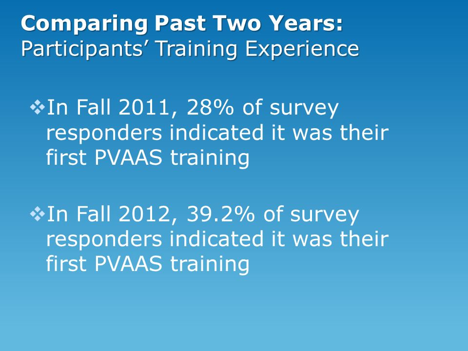 Comparing Past Two Years: Participants Training Experience In Fall 2011, 28% of survey responders indicated it was their first PVAAS training In Fall 2012, 39.2% of survey responders indicated it was their first PVAAS training