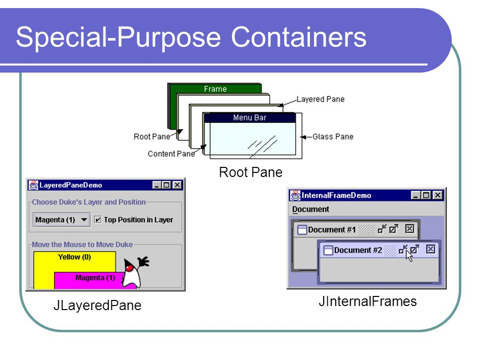 Special-Purpose Containers JLayeredPane JInternalFrames Root Pane