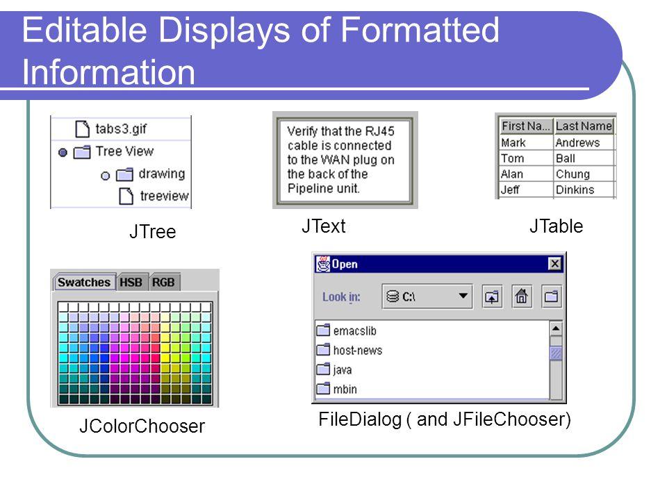 Editable Displays of Formatted Information JTree JTextJTable FileDialog ( and JFileChooser) JColorChooser