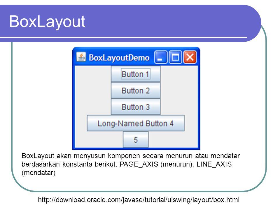 BoxLayout http://download.oracle.com/javase/tutorial/uiswing/layout/box.html BoxLayout akan menyusun komponen secara menurun atau mendatar berdasarkan