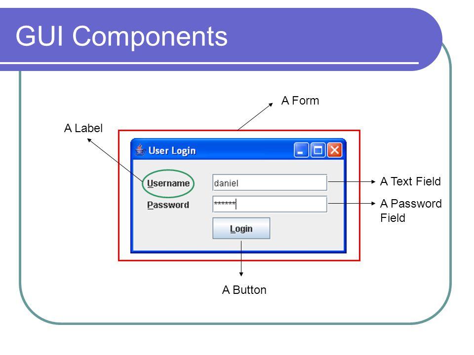 GUI Component Category Komponen GUI dibagi ke dalam 2 kelompok kategori: Container Containment