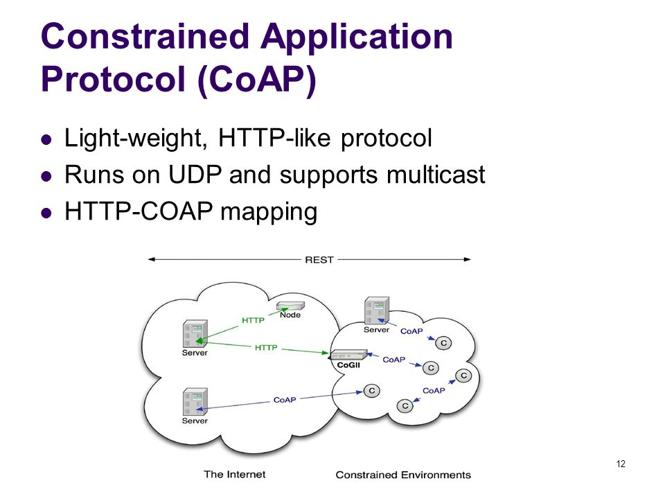 12 Constrained Application Protocol (CoAP) Light-weight, HTTP-like protocol Runs on UDP and supports multicast HTTP-COAP mapping