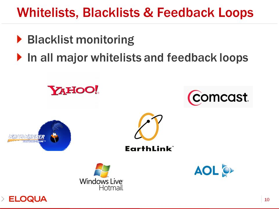 Whitelists, Blacklists & Feedback Loops Blacklist monitoring In all major whitelists and feedback loops 10