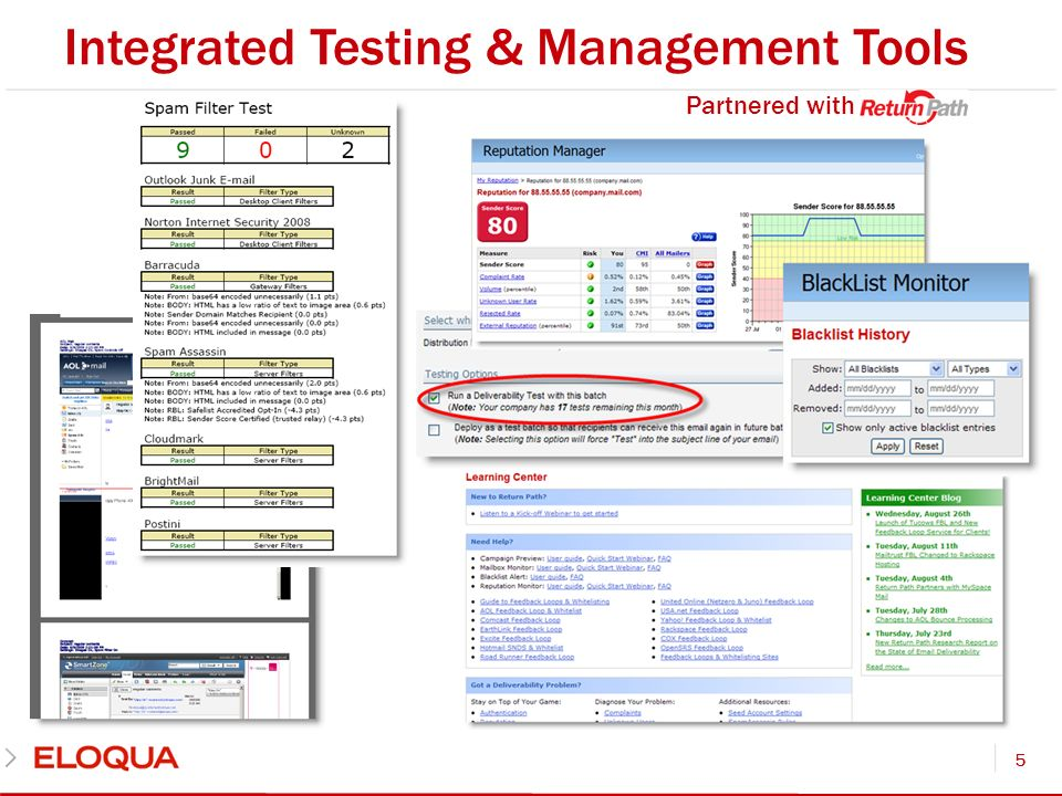 Integrated Testing & Management Tools 5 Partnered with