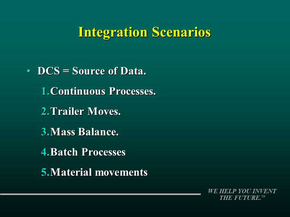 WE HELP YOU INVENT THE FUTURE.TM Integration Scenarios DCS = Source of Data.DCS = Source of Data.