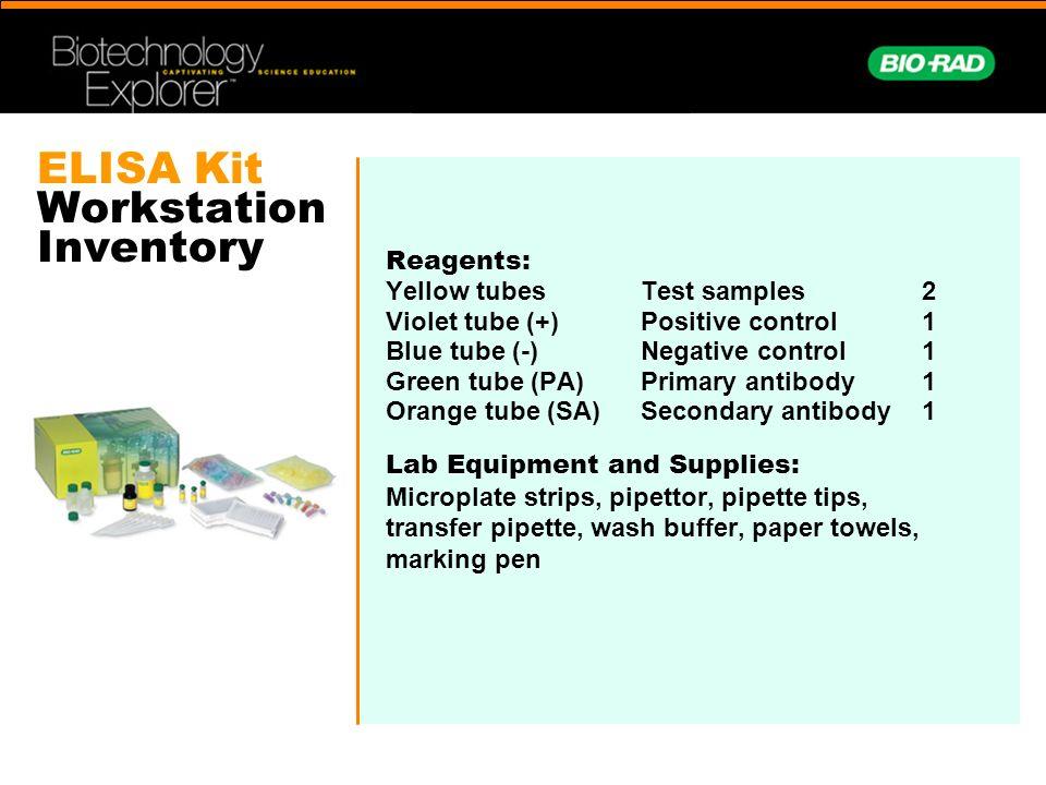 ELISA Kit Workstation Inventory Reagents: Yellow tubesTest samples2 Violet tube (+)Positive control1 Blue tube (-)Negative control1 Green tube (PA)Pri