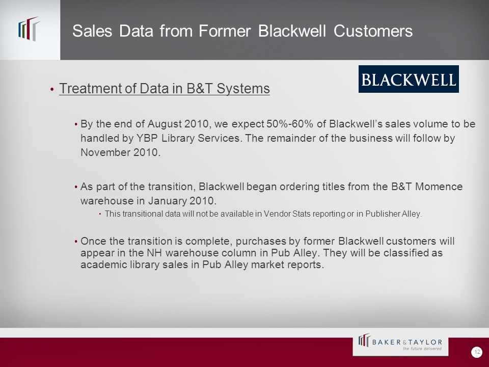 Sales Data from Former Blackwell Customers Treatment of Data in B&T Systems By the end of August 2010, we expect 50%-60% of Blackwells sales volume to be handled by YBP Library Services.
