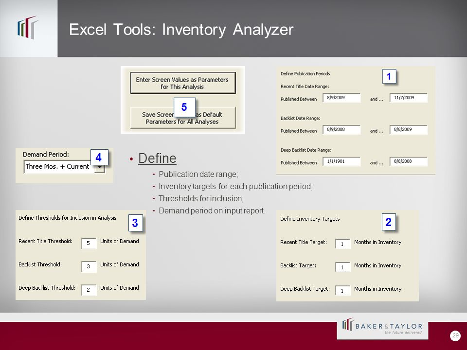 Excel Tools: Inventory Analyzer Define Publication date range; Inventory targets for each publication period; Thresholds for inclusion; Demand period on input report.