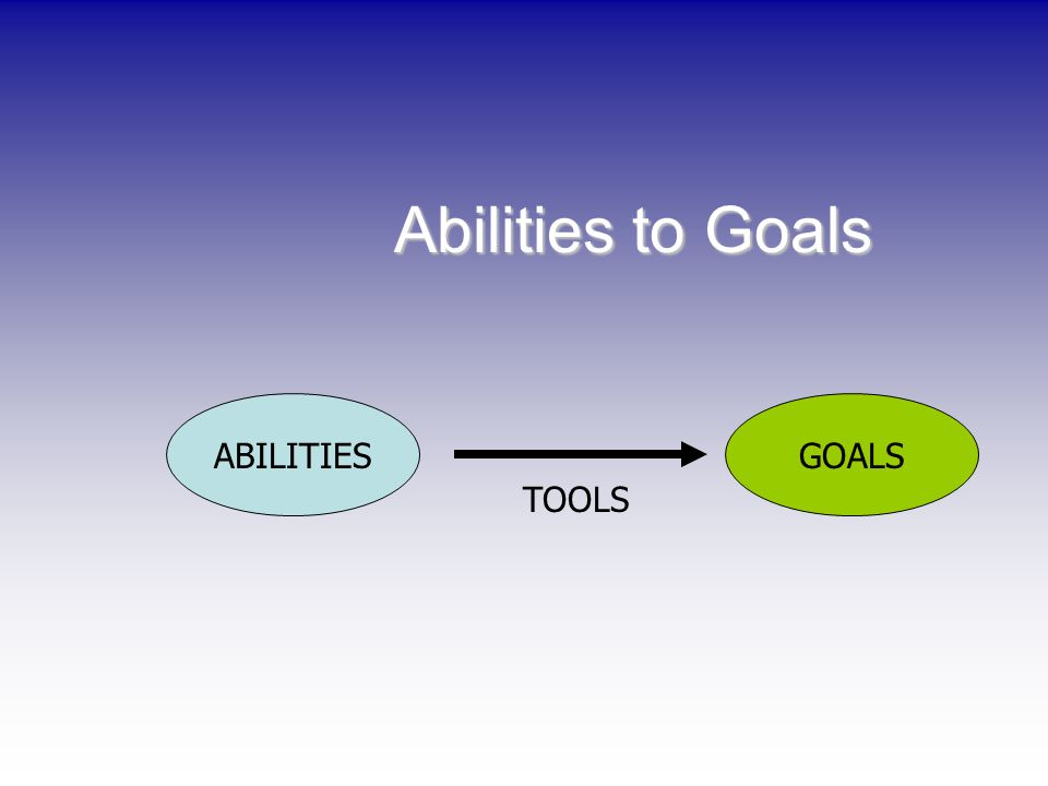 Abilities to Goals ABILITIESGOALS TOOLS