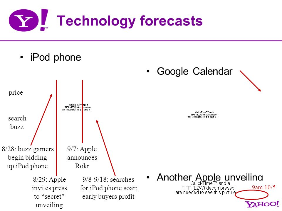 Technology forecasts iPod phone Google Calendar Another Apple unveiling 10/12; iPod Video search buzz price 9/8-9/18: searches for iPod phone soar; ea