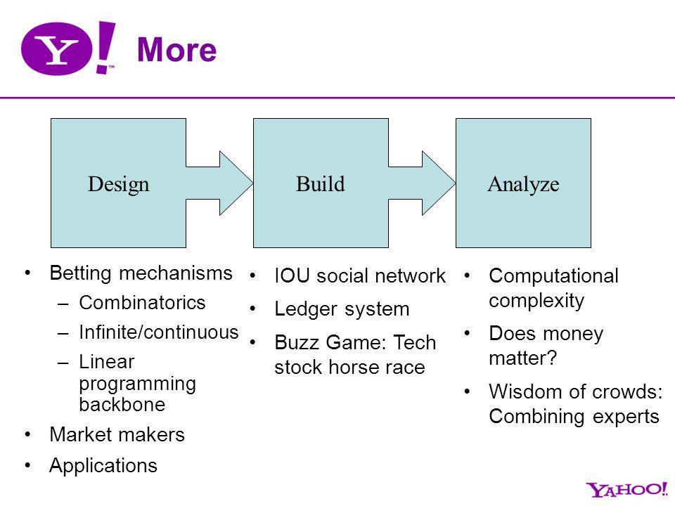 More Design Betting mechanisms –Combinatorics –Infinite/continuous –Linear programming backbone Market makers Applications BuildAnalyze Computational