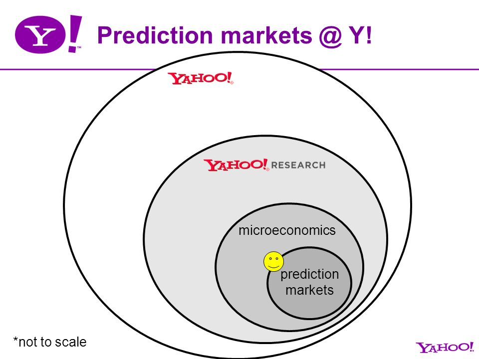 Prediction Y! *not to scale microeconomicsprediction markets