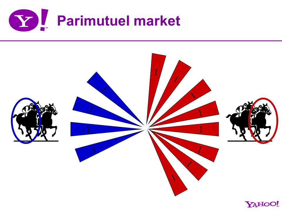 1 1 1 1 1 1 1 1 1 1 1 1 Parimutuel market