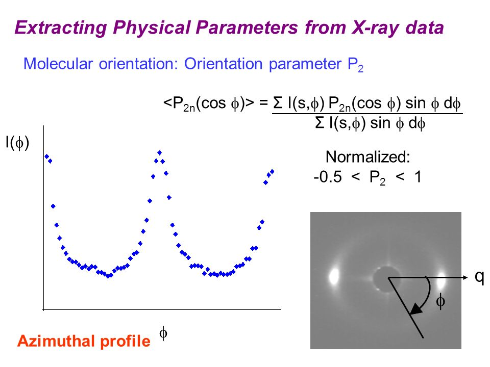 q Extracting Physical Parameters from X-ray data I( ) Azimuthal profile Molecular orientation: Orientation parameter P 2 = Σ I(s, ) P 2n (cos ) sin d