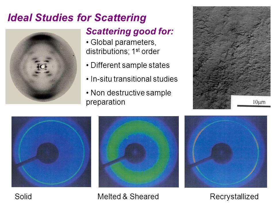 Ideal Studies for Scattering Global parameters, distributions; 1 st order Different sample states In-situ transitional studies Non destructive sample