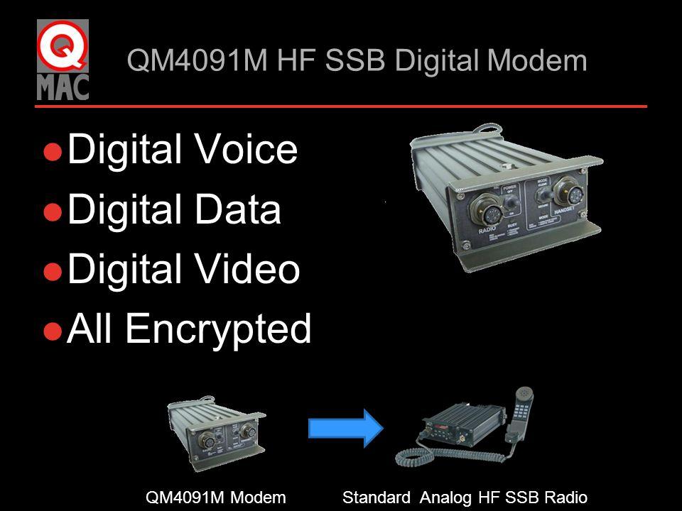 QM4091M HF SSB Digital Modem Digital Voice Digital Data Digital Video All Encrypted QM4091M ModemStandard Analog HF SSB Radio