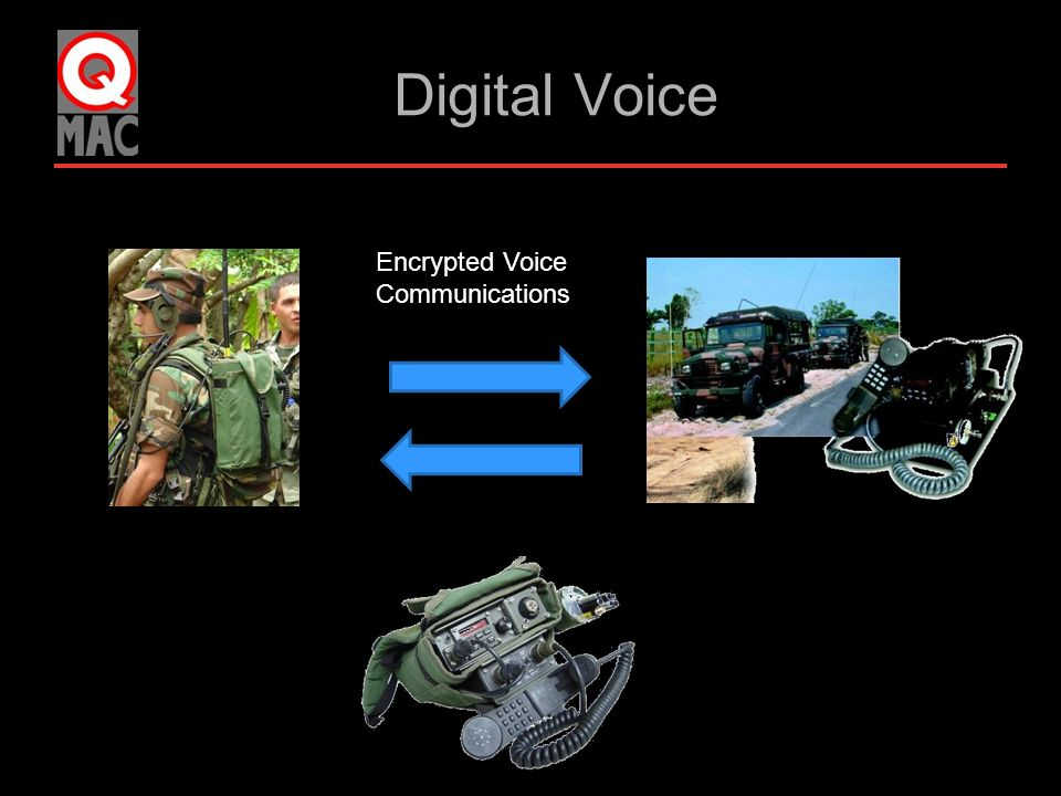 Digital Voice Encrypted Voice Communications