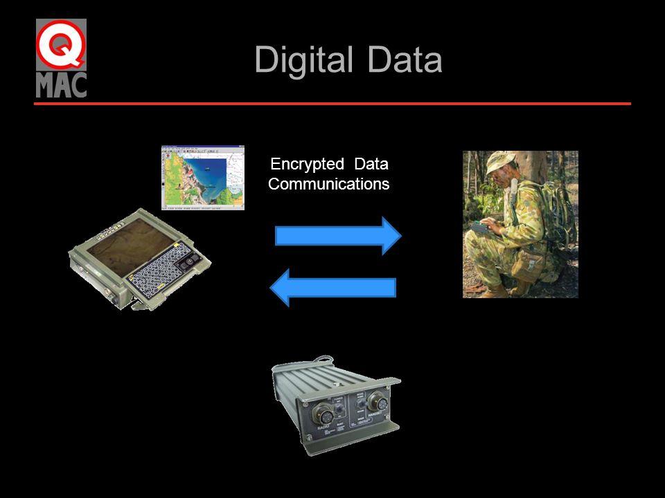 Digital Data Encrypted Data Communications