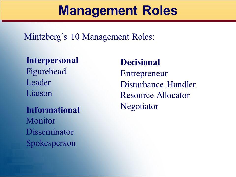 Management Roles Mintzbergs 10 Management Roles: Interpersonal Figurehead Leader Liaison Informational Monitor Disseminator Spokesperson Decisional En