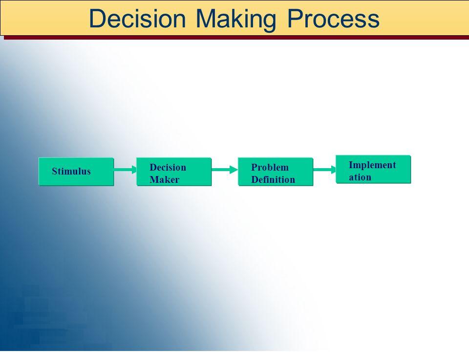 Decision Making Process Stimulus Decision Maker Problem Definition Implement ation