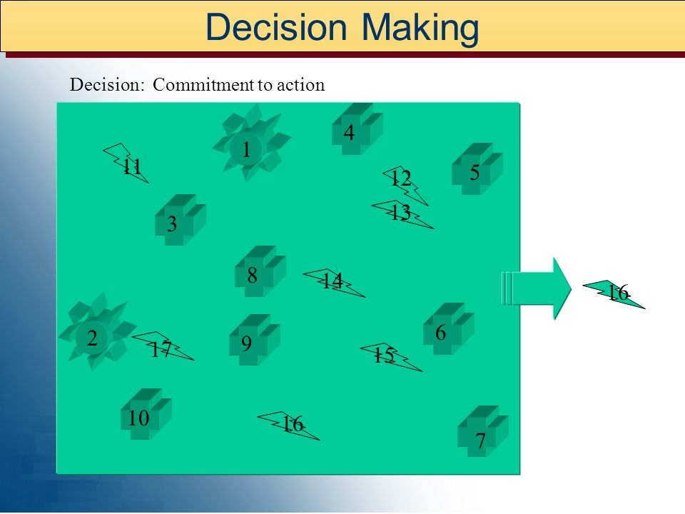 Decision Making 1 2 3 5 6 8 7 10 11 9 16 4 15 14 13 12 17 16 Decision: Commitment to action