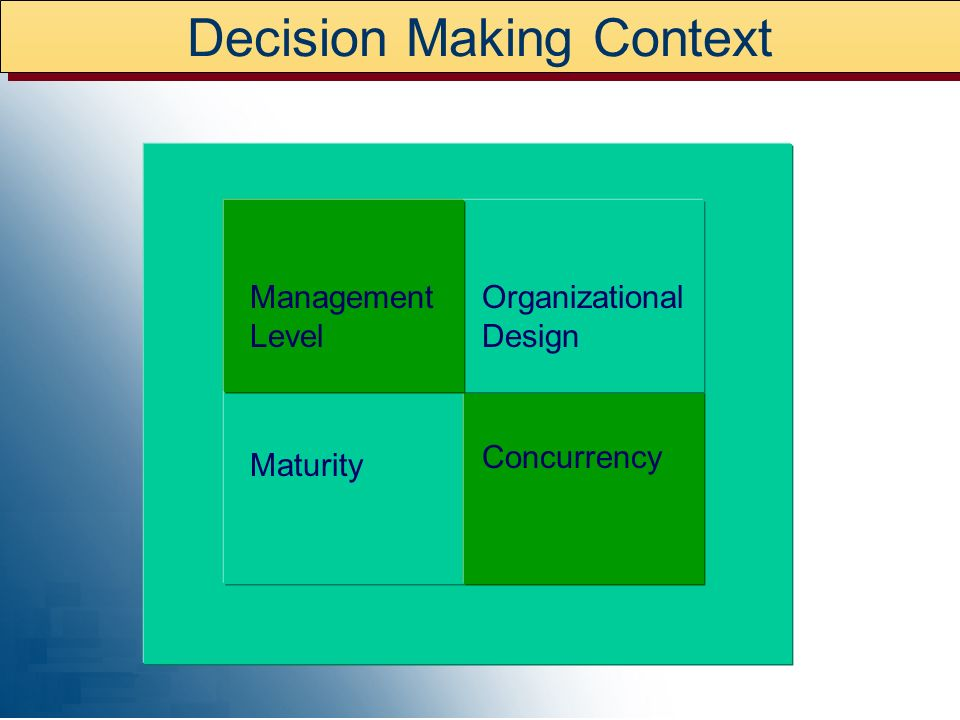 Decision Making Context Maturity Concurrency Management Level Organizational Design